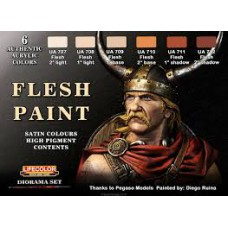 Flesh paint Lifecolor