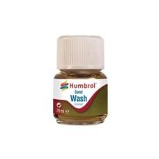 enamel wash sand Weathering
