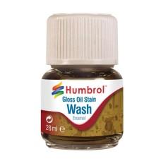 enamel wash oil stain Weathering